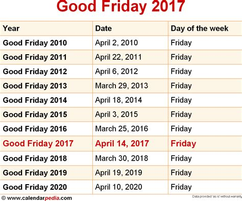 when is friday 2017 2018 dates of friday