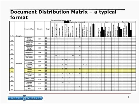 document distribution matrix template fwb electrical deliverables interdisciplinary interfaces