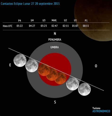 eclipse de luna en mes de septiembre del 2016 s 250 per luna y eclipse total el pr 243 ximo 27 de septiembre