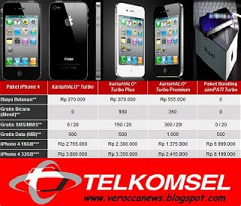 maoeloedha harga iphone