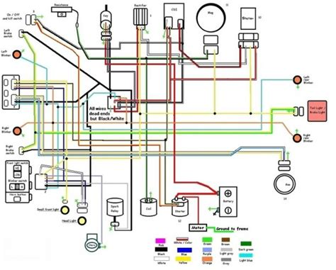 taotao 50 scooter cdi wiring diagram wiring diagram jetson