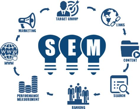 Seo And Marketing by Sem And Seo What You Really Need To To Take Your