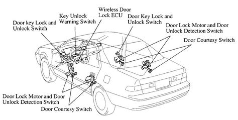 motor repair manual 2010 toyota avalon security system how to disable alarm on 1998 toyota avalon