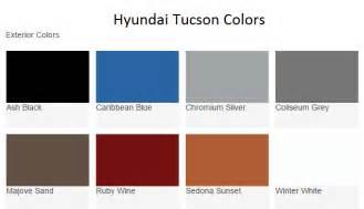 Hyundai Colour Codes Hyundai Tucson Exterior Pictures Images Photos Front