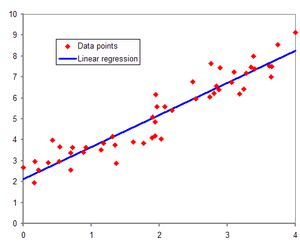 P Value Formula by