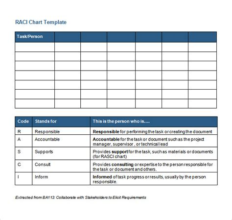 rasci template sle raci chart 6 free documents in pdf word excel