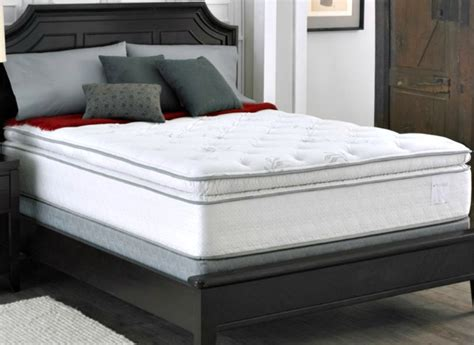 What Happens To Mattresses That Are Returned by Mattress Return Policies Mattress Reviews Consumer Reports