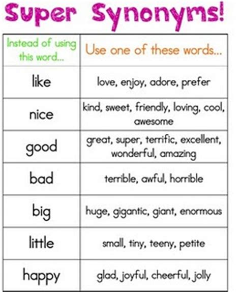 theme verb synonym 1000 images about synonym ideas on pinterest anchor
