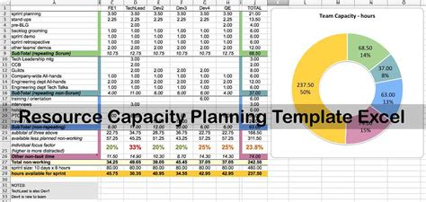 Resource Capacity Planning Template Excel Projectemplates Capacity Planning Template