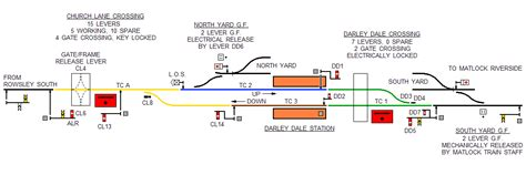file peak rail signal diagram png wikimedia commons