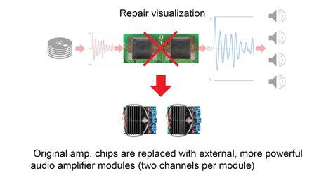 bmw bm54 wiring diagram