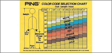 ping color chart ping color code chart bidproposalform