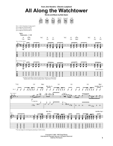 all along the watchtower jimi hendrix all along the watchtower by jimi hendrix guitar tab