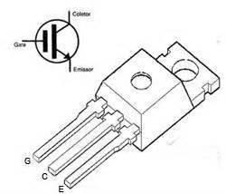 transistor bipolar puerta aislada igbt transistor bipolar puerta aislada igbt 28 images transistor igbt insulated gate bipolar