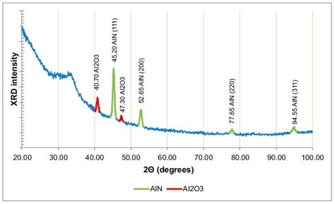 alumina x ray diffraction pattern full text comparison of anti her2 antibody
