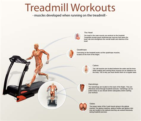 how to a on a treadmill 10 beneficial facts about treadmill workouts