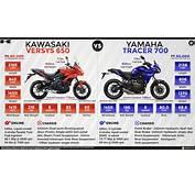 Kawasaki Versys 650 Vs Yamaha Tracer 700