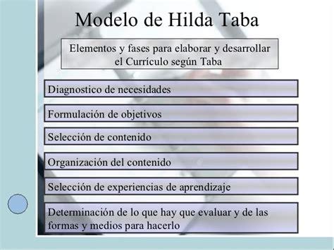 Resumen Modelo Curricular Hilda Taba Hilda Taba M