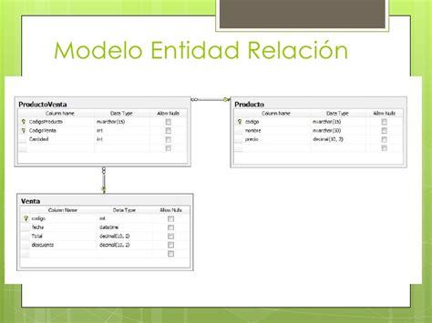 Modelo Curriculum Para Entidad Financiera Introduccion General A Las Bases De Datos