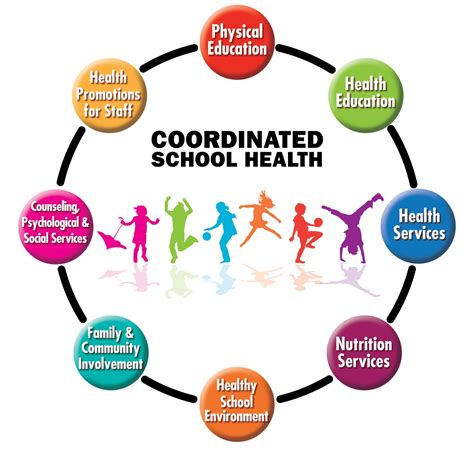 our health journal a co created wellness resource books welcome to the greeneville city schools website