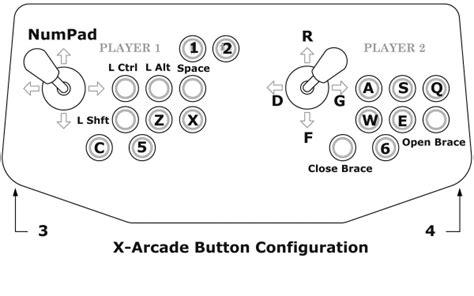joystick layout template x arcade review