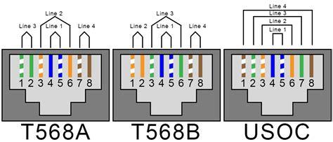 cat 6 phone wiring diagram wiring diagram