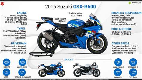 Suzuki Gsxr 600 Price In India Suzuki Gsx R600 Price Specs Review Pics Mileage In India