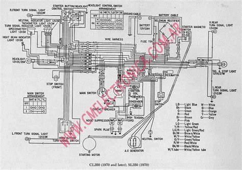honda sfx 50 wiring diagram wiring diagram