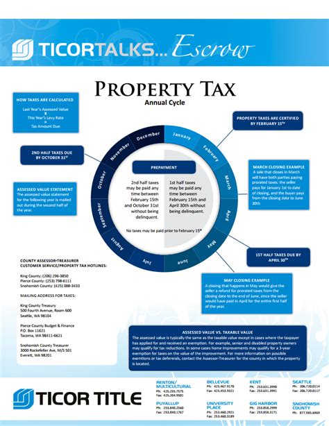 Baltimore City Property Tax Records Annual Property Tax Images