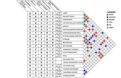 matrix diagram arch3610 sp2013 h velazquez matrix diagram