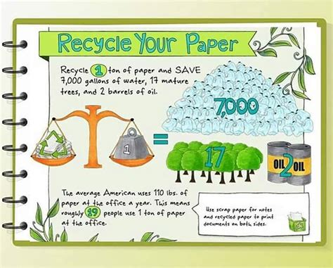 7 Tips On Recycling by Paper Recycling Tips The Caribbean Environmental