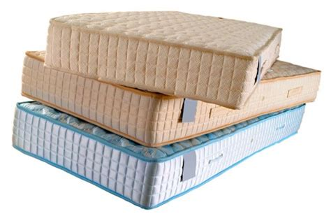 The Best Mattress On The Market by Choose Mattress Publishes 2015 Collection Of The Best