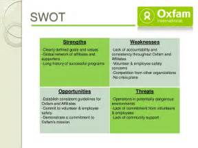 Nonprofit Communications Plan Template by Nonprofit Communication Plan Oxfam International