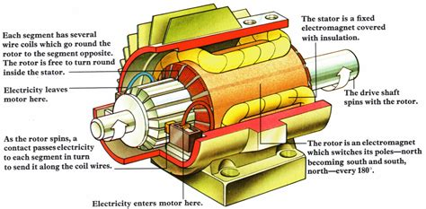 what do capacitors do in electric motors electrical motor images free here