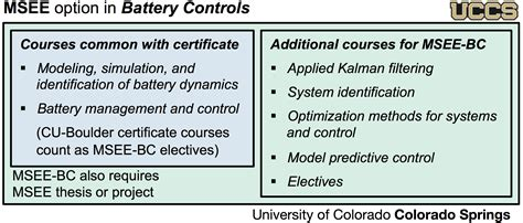 Uccs Mba Reviews by Writer Identification Thesis