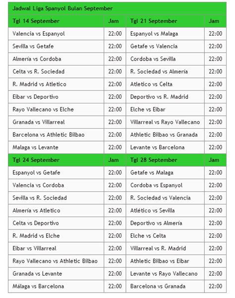 jadwal pertandingan sepakbola liga spanyol 2014 2015 jadwal lengkap la liga spanyol 2014 2015 171 si satpot pp