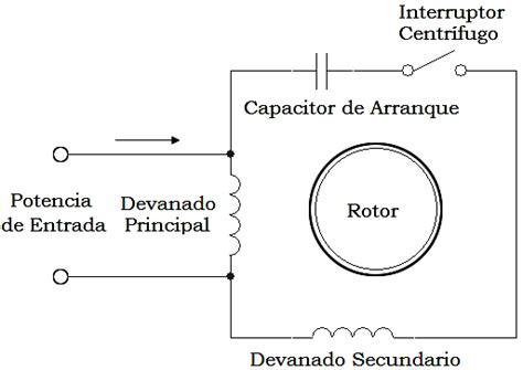 motor de capacitor figura 12 diagrama el 233 ctrico motor de arranque por capacitor