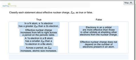 b what is the charge on the 6 00 µf capacitor why does effective nuclear charge increase across the periodic table periodic tables
