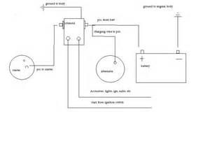 1998 jeep wrangler starter wiring diagram wiring diagram