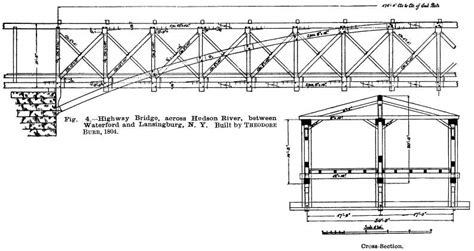 wooden bridge plans country garden shed plans cost to build a shed base