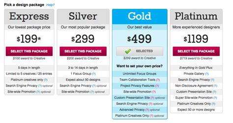 designcrowd pricing crowdsourcing 99designs vs crowdspring vs designcrowd