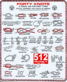 how to tie the best and most useful knots