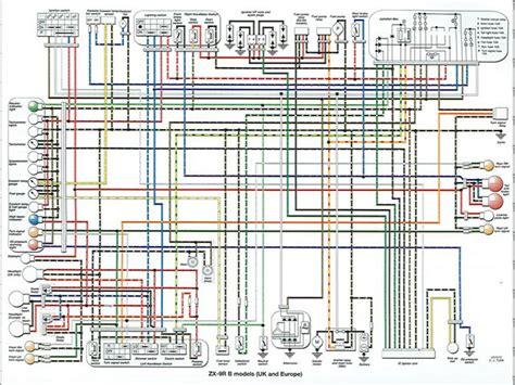 motor wiring diagram zx9 for kawasaki zx9r engine