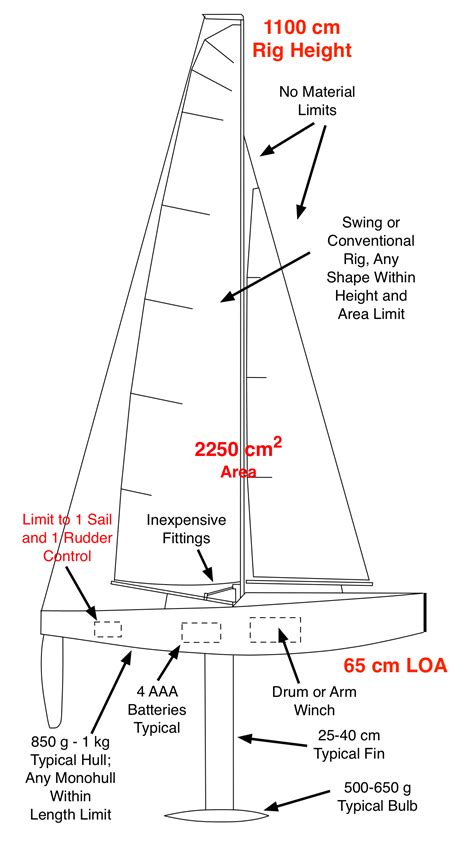 420 sailboat detailed diagram wiring diagrams wiring