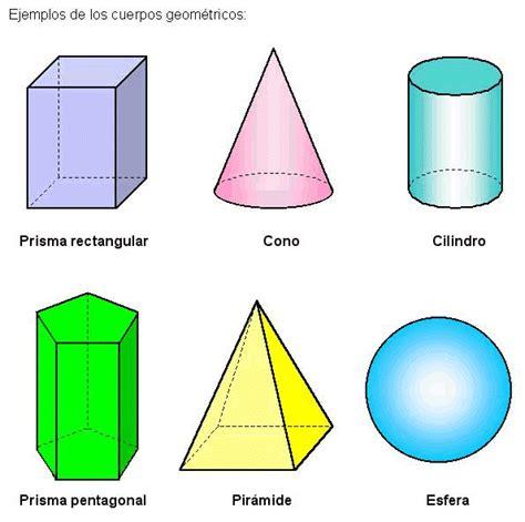 figuras geometricas y sus partes volumen de un cuerpo w cuerpos geom 233 tricos