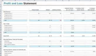 Profit And Loss Statement Excel Template by Profit And Loss Statement New Calendar Template Site