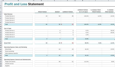 profit and loss statement excel template profit and loss statement template profit and loss
