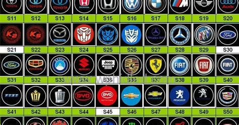 all car logos and names in the world pdf all car names in the world best cars modified dur a flex