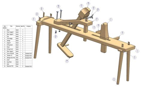 shaving horse plan parts list woodworking woodworking