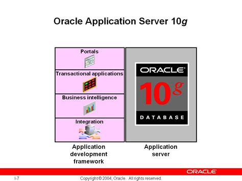 tutorial oracle application server introduction